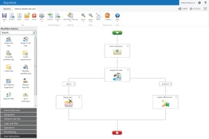 Nintex Workflow for SharePoint from Atidan